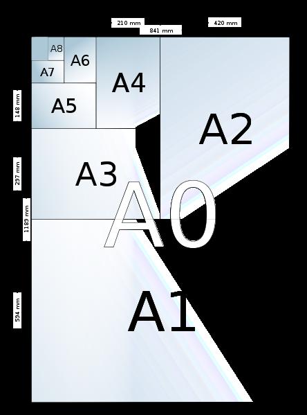 Formaty papieru